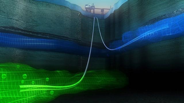 Während Gas gefördert wird, lagern die Ingenieure CO2 in der Utsira-Schicht, die vom undurchlässigen Gestein überdeckt ist.