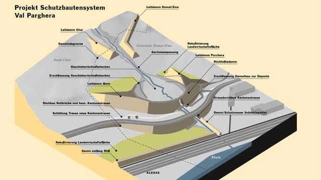 L'element central dal project custa radund 17 milliuns francs.