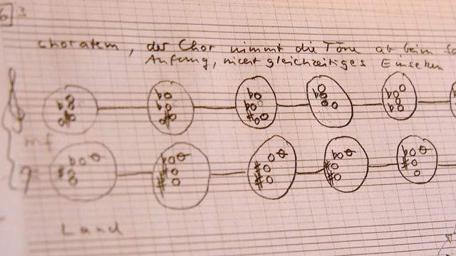 Von Hand geschreibene Musiknoten.