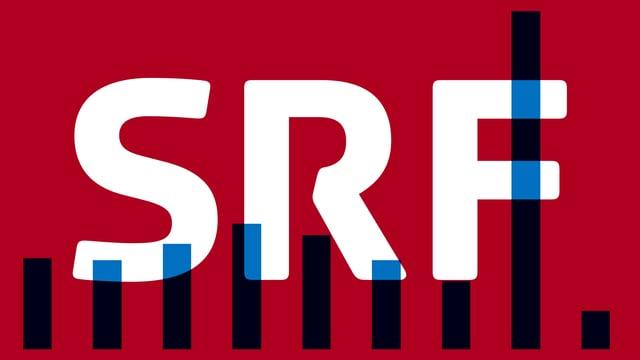 SRF-Logo, im Vordergrund ein symbolisches Säulendiagramm