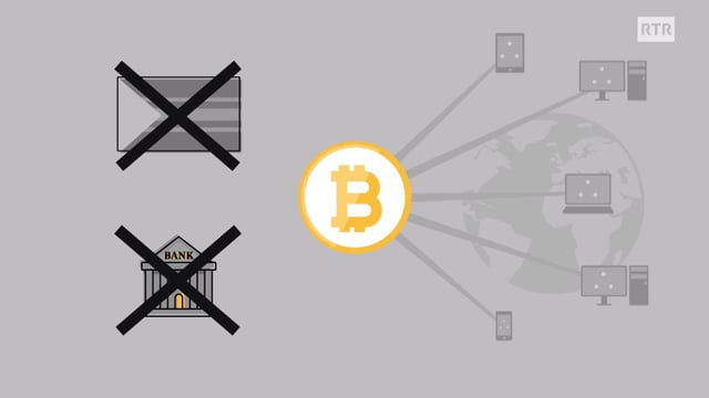 Laschar ir video «Co funcziuna il bitcoin?»