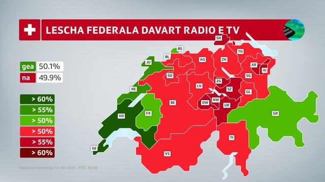 Grafica davart LRTV