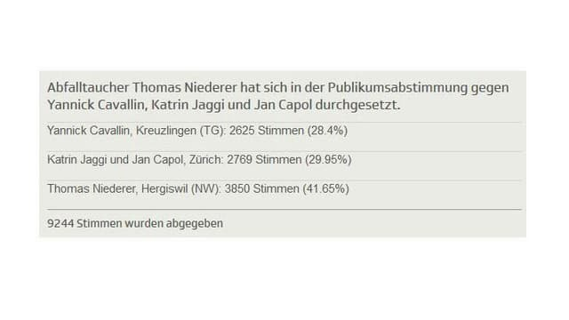 Abstimmungstafel mit Resultaten.