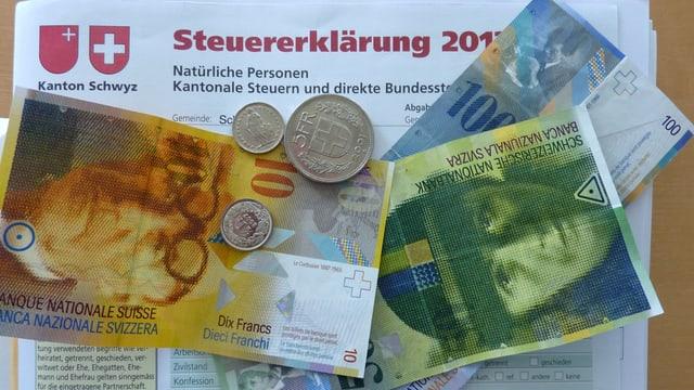 Eine Steuererklärung des Kantons Schwyz mit Geld darauf.