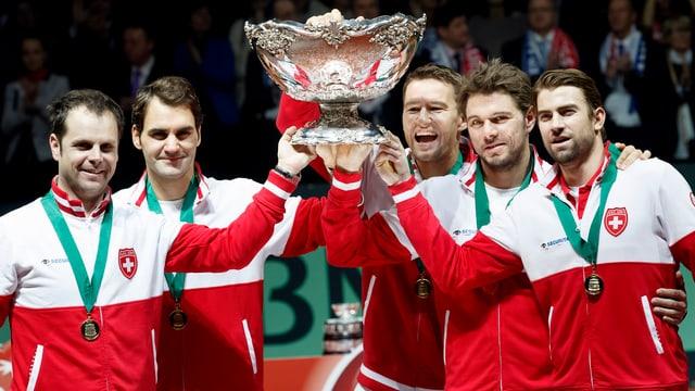 Schweizer Davis-Cup-Equipe