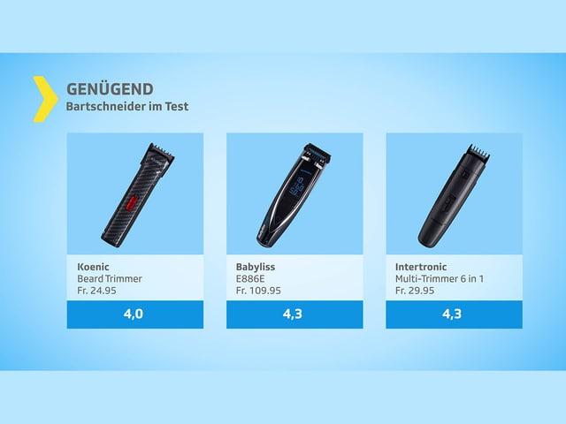 Genügend - drei Geräte