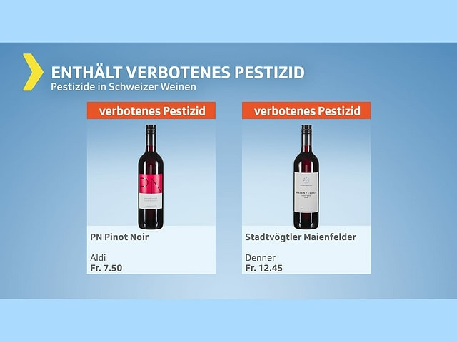 Verbotenes Pestizid: 2 Weine