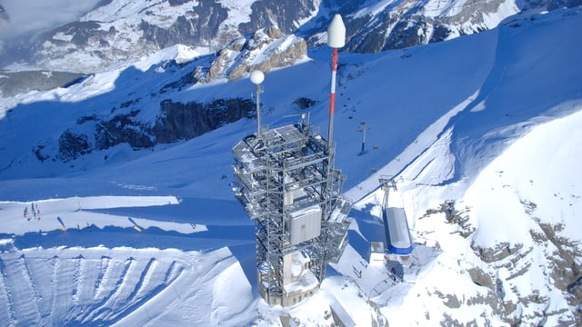 Flugaufnahme im Winter des Titlis-Funkturm