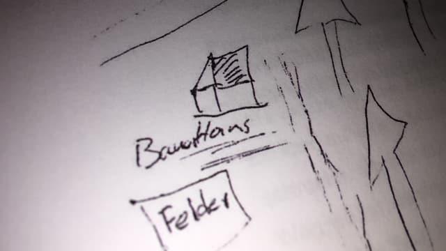 Zeichnung mit Bauernhaus