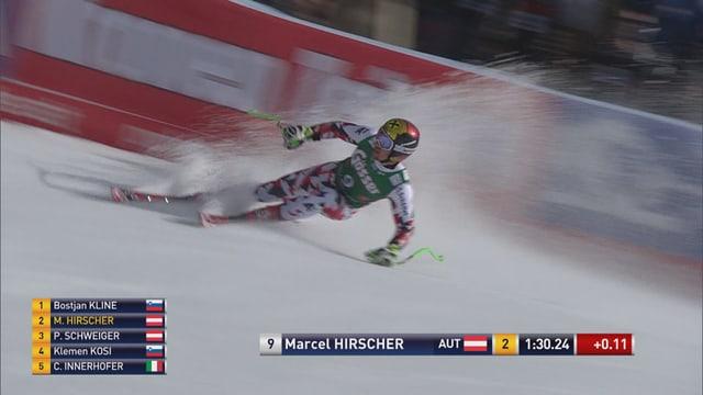 Hirscher