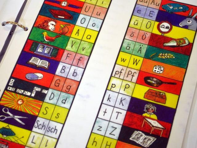 Buchstabentafel mit Bildern