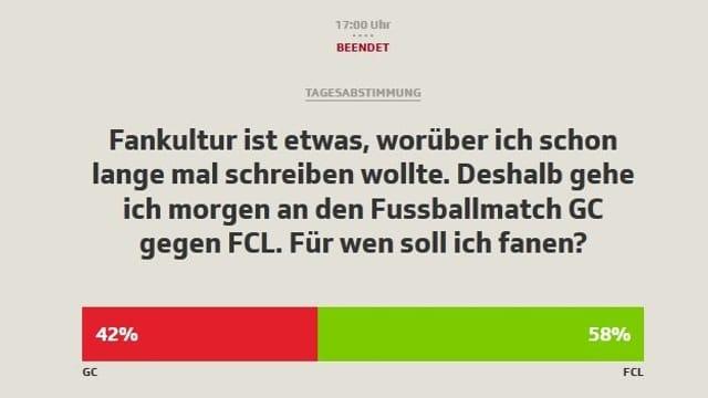 Abstimmung: 58 Prozent sind für den FC Luzern.
