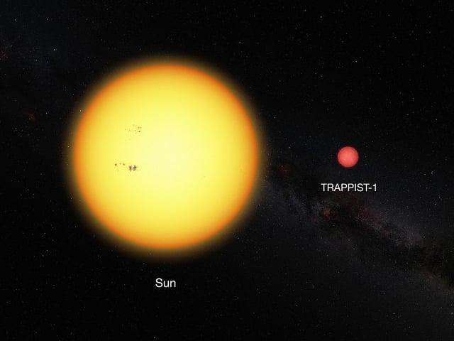 Grafik mit grosser gelber Sonne und kleinem roten TRAPPIST-1.