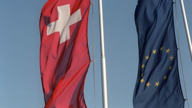 Fahnen Schweiz und EU.
