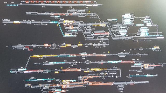 Foto eines Monitors mit einem Netzplan der SBB. Viele bunte Linien, für Laien ein Chaos.
