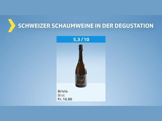 Testgrafik Schweizer Schaumwein: Testverlierer