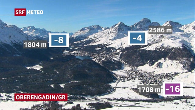Ein Blick aufs Oberengadin mit den verschiedenen Tiefstwerten. In Samedan auf 1708 Meter, -16 Grad, in Sils-Maria auf 1804 Meter, -8 Grad. In einer Höhe von 2586 Metern, -4 Grad.