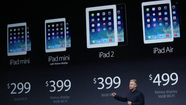 Projektion von iPads.