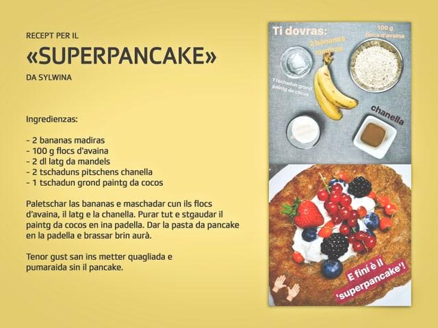 Recept per pancake