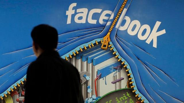 Ein Reisverschluss von Facebook. Der Algorithmus dahinter wird versteckt.