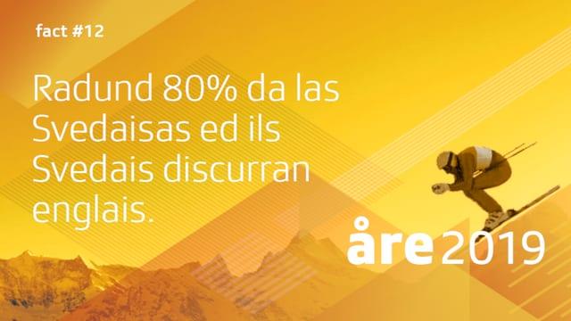 Visual cun l'inscripziun: «Radund 80% da las Svedaisas ed ils Svedais discurran englais.»