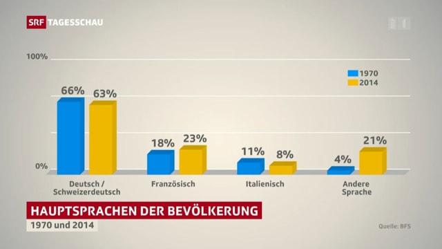 Screenshot da la Tagesschau dals 05-10-2016.
