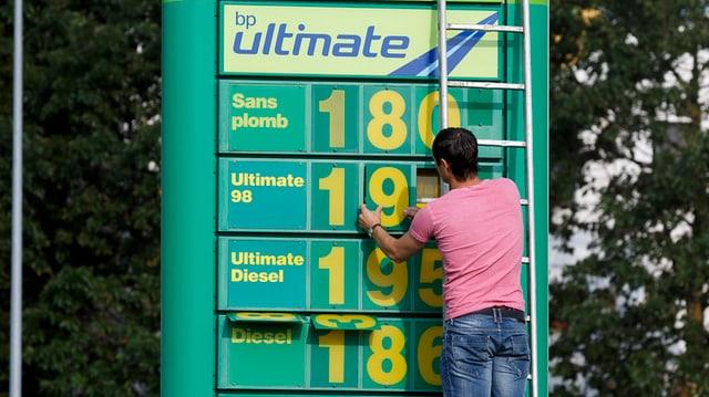 Die Erdölpreise fallen.