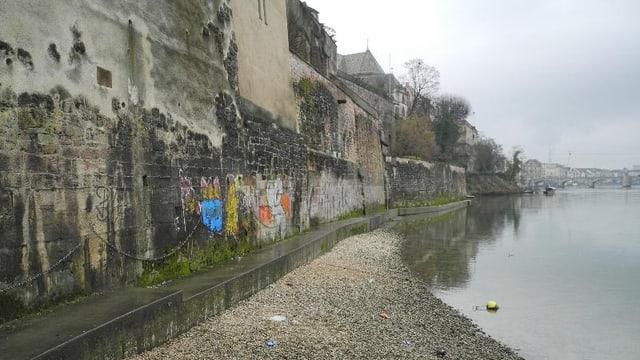 Rheinufer unter dem Münsterhügel in Basel