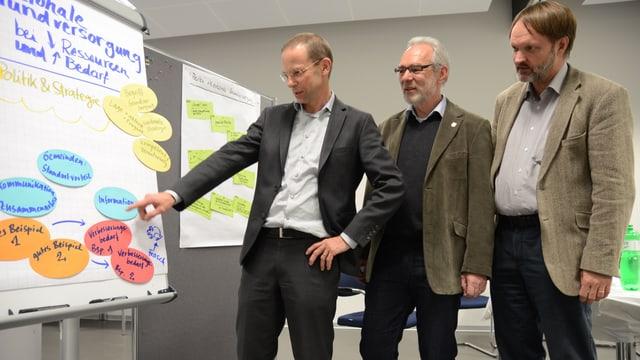 Gesamtprojektleiter Felix Helg, Kantonsarzt OIivier Kappeler und Daniel Jud, Präsident Ärztegesellschaft Thurgau.