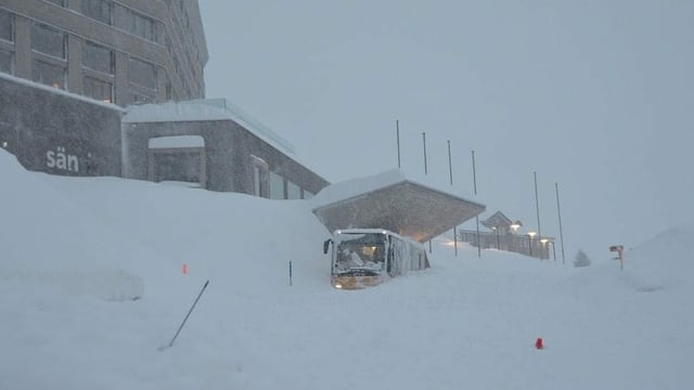 Hotel Schwägalp mit grossen Schneemassen davor