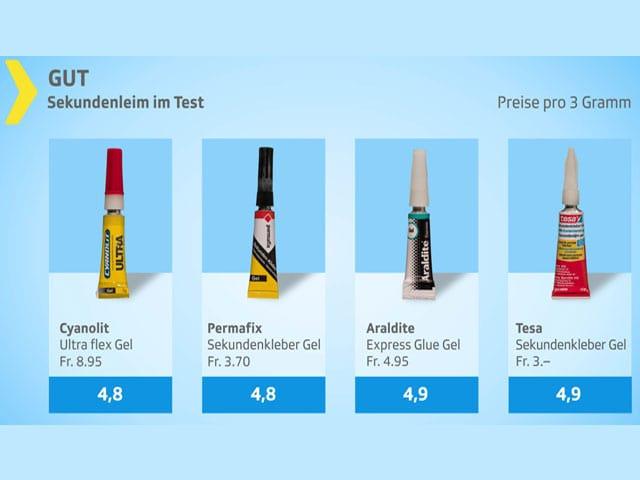 Testgrafik Sekundenleim, Note 4,8 bis 4,9, Gesamturteil gut.