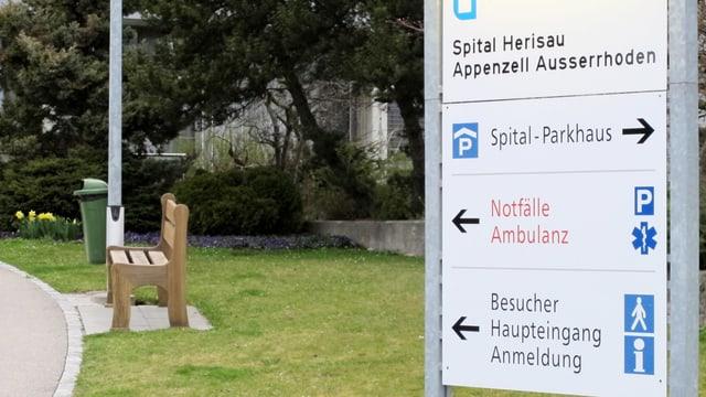 Schilder vor dem Spital Herisau