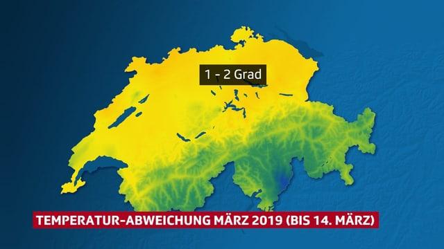 Schweizerkarte mit Temperaturabweichung zur Norm in Farbe. Im Norden gelb und damit leicht zu warm.