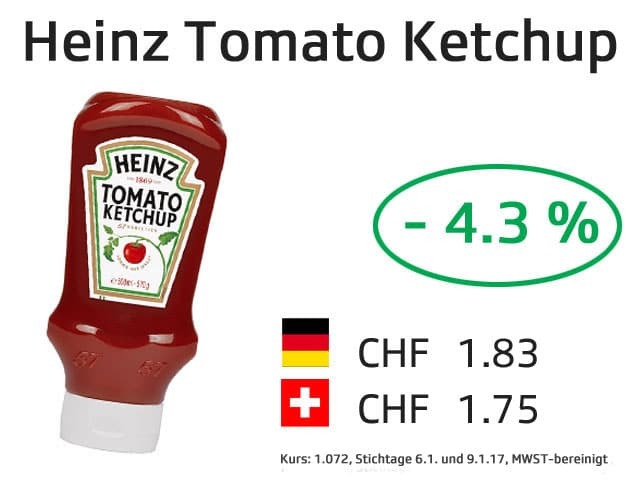 Grafik Preisvergleich Heinz Ketchup.