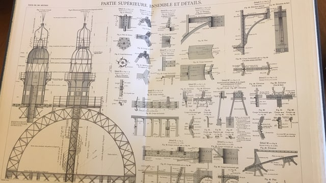 Ein Konstruktionsplan des Eiffelturms.