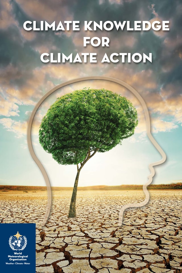 Poster des Weltwettertags