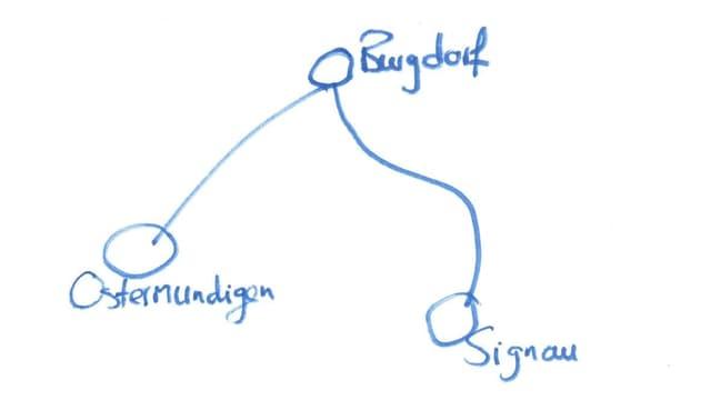 gezeichnete Karte Siganu Burgdorf Ostermundigen