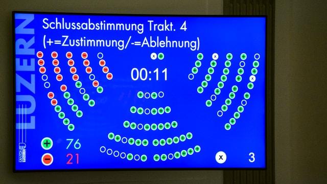 Ein blauer elektronischer Abstimmungsmonitor.