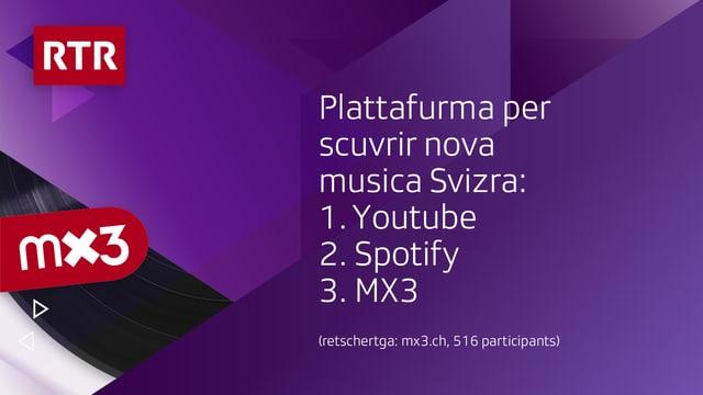 Plattafurma per scuvrir nova musica Svizra.