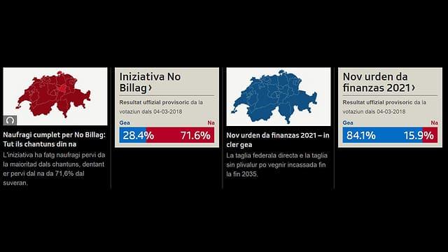 grafica votaziuns naziunalas