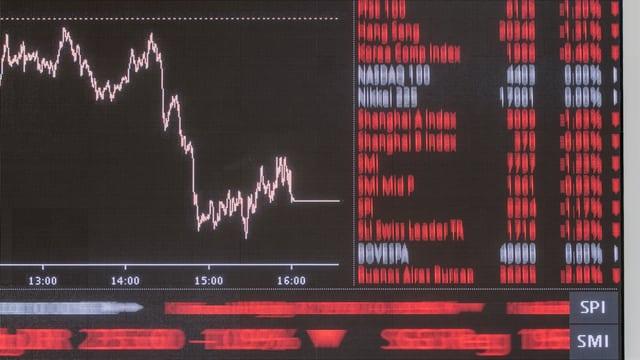 Rote Aktienkurse flackern ueber den Bildschirm der SIX Swiss Exchange.