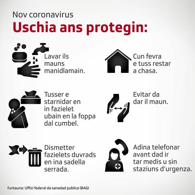 Co sa proteger