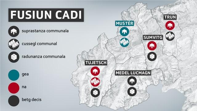 Las decisiuns actualas en connex cun la fusiun Cadi.