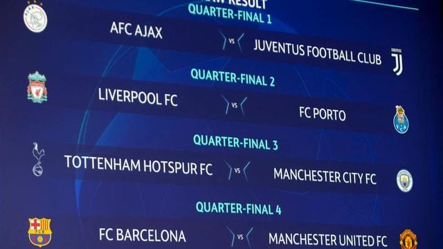 Glista da gieus da la Champions League.