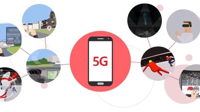 Eine Grafik, die die verschiedenen Dienste symbolisiert, die KT an den Winterspielen mit 5G anbietet.