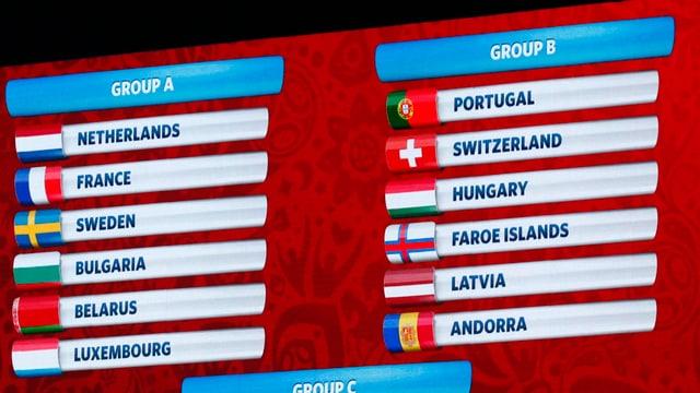 in visur mussa la gruppa A e B da la qualificaziun per il campiunadi mundial da ballape 2018 en la Russia