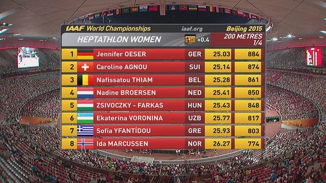 Die Rangliste der Siebenkämpferinnen im 200 m Lauf.