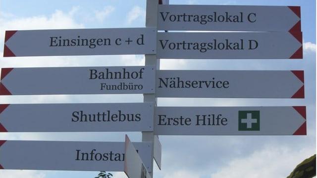 Wegweiser am Jodlerfest in Wattwil