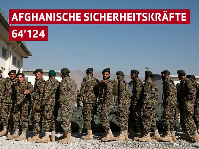 Schlange afghanischer Sicherheitskräfte.