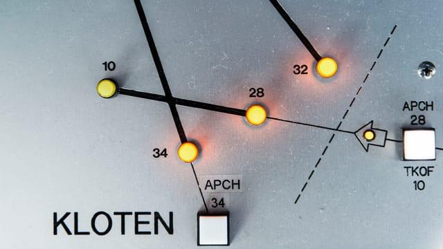 Pult mit Leuchtdioden im Tower des Flughafen Zuerich, welche die Pisten markieren